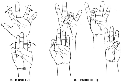 carpal tunnel exercise handout pdf